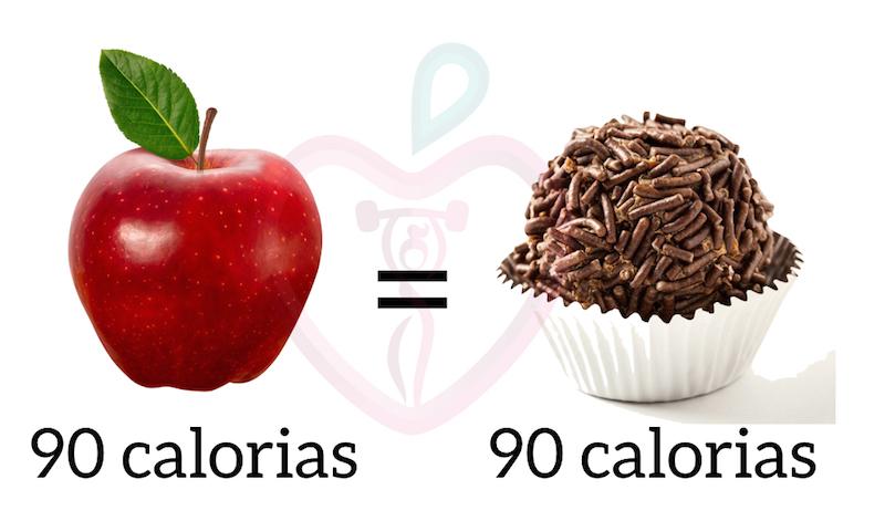 calorias.001