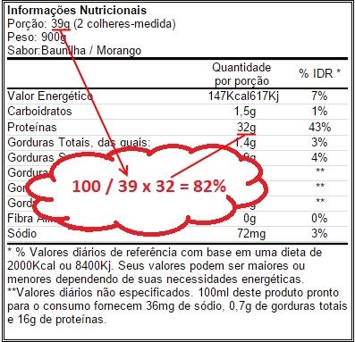 Porcentagem-proteica-tabela-nutricional