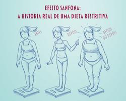 Efeito Sanfona: Por que contar calorias não funciona e o que fazer a respeito